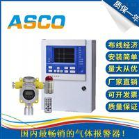便携式气体检测仪-无线气体报警器